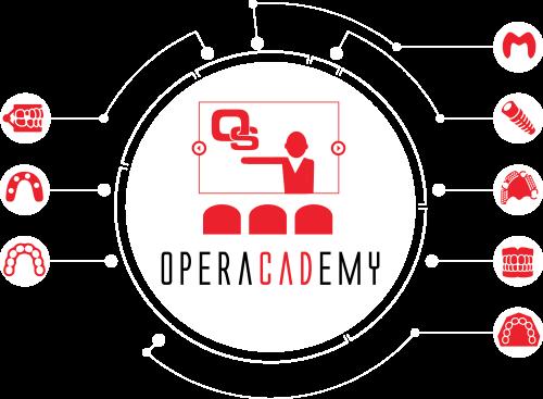 blog_operacademy